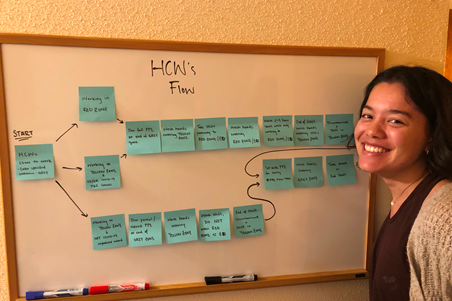 Julia De Georgeo posing next to a white board filled with aqua sticky notes.